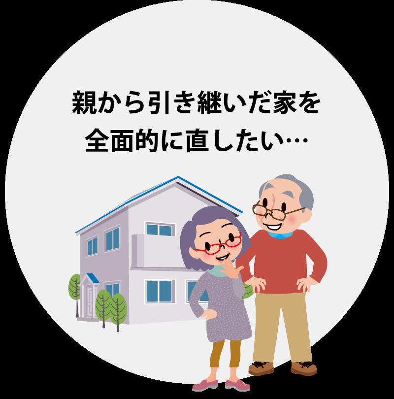 親から引き継いだ家を全面的に直したい…