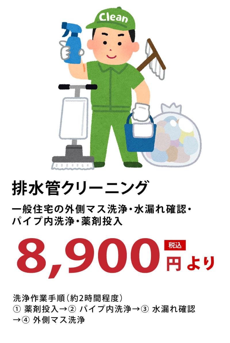 排水管クリーニング 一般住宅の外側マス洗浄・水漏れ確認・パイプ内洗浄・薬剤投入 8,900円から