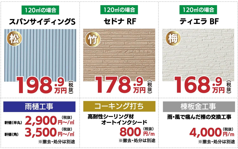 仙台のリフォーム専門店 ダイクショールーム スパンサイディングS セドナRF ティエラBF