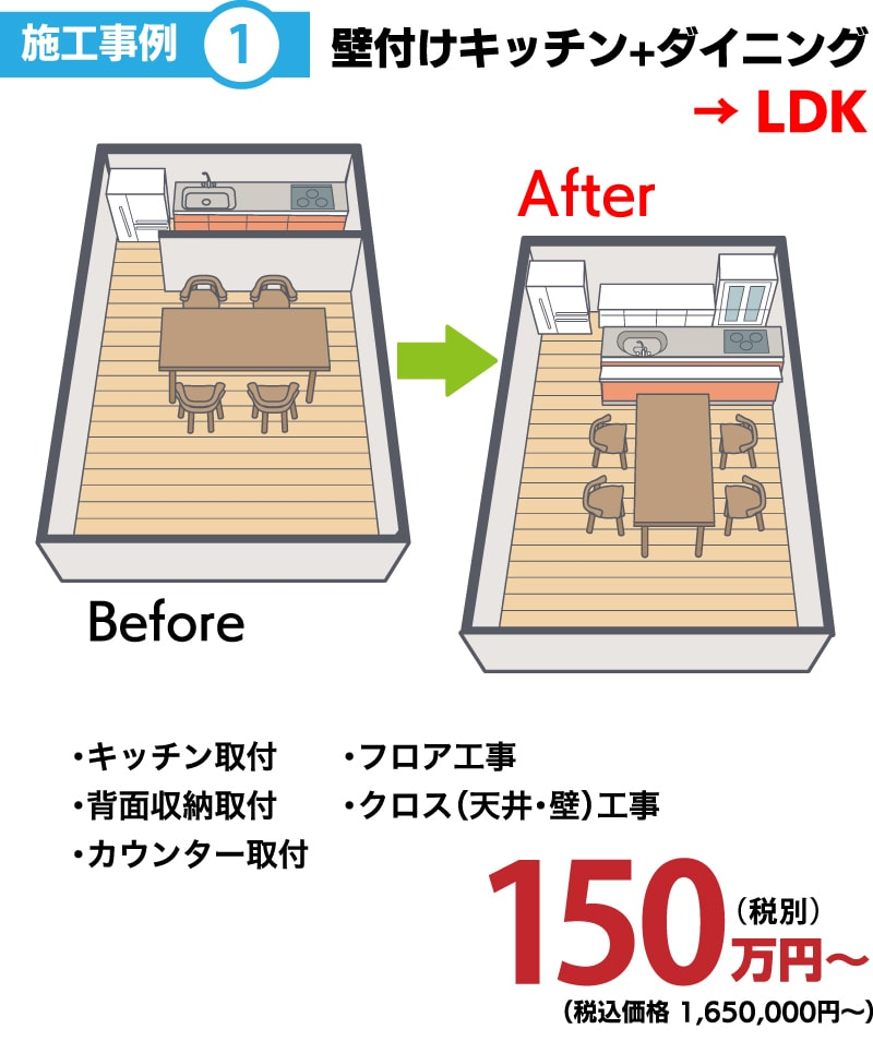 仙台のリフォーム専門店 ダイクショールーム LDKにリフォーム