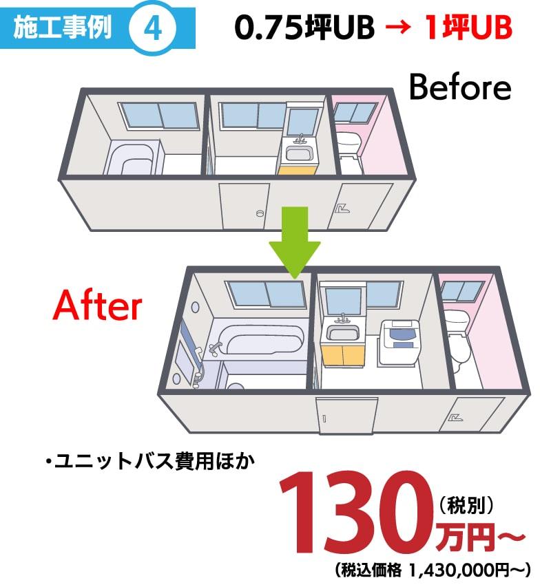 仙台のリフォーム専門店 ダイクショールーム ユニットバスリフォーム