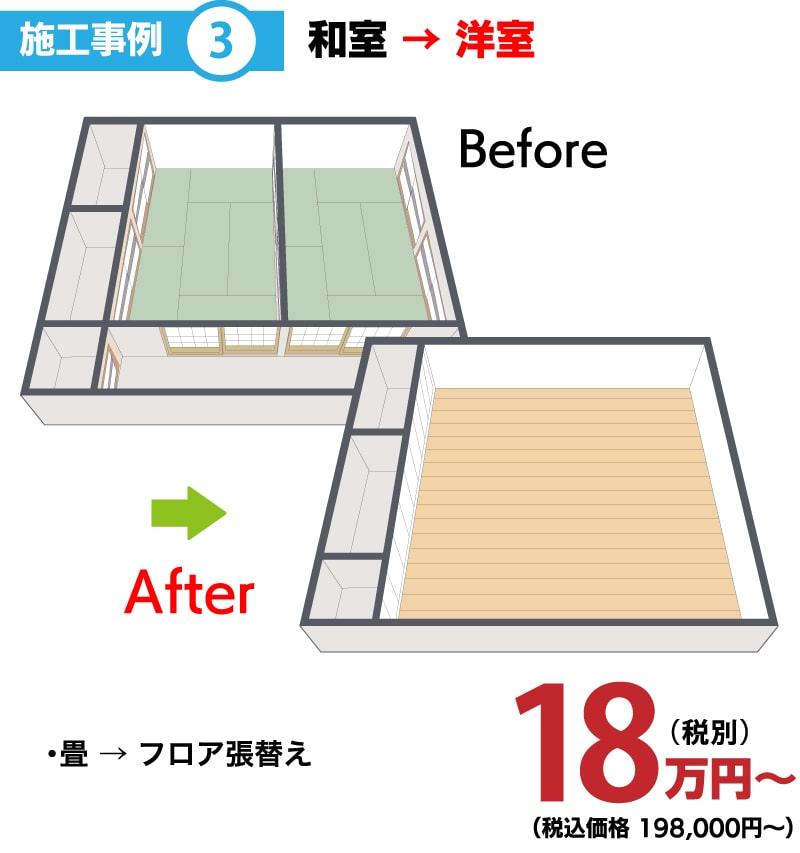 仙台のリフォーム専門店 ダイク 和室から洋室にリフォーム